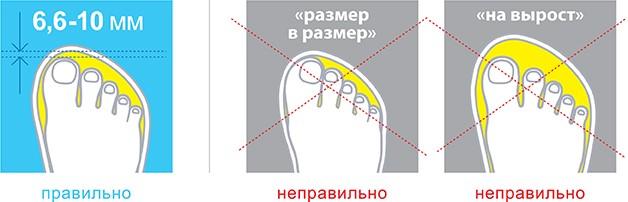 Какой запас в обуви будет правильным